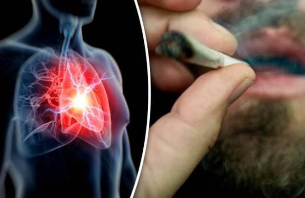 Как влияет курение при инсульте