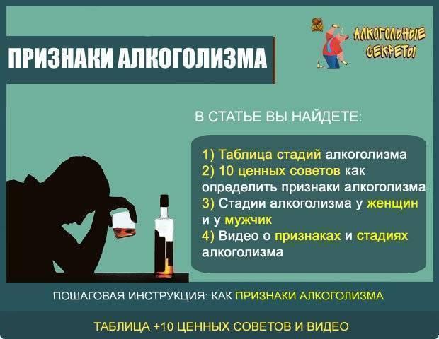 Тест для женщин на алкоголизм онлайн