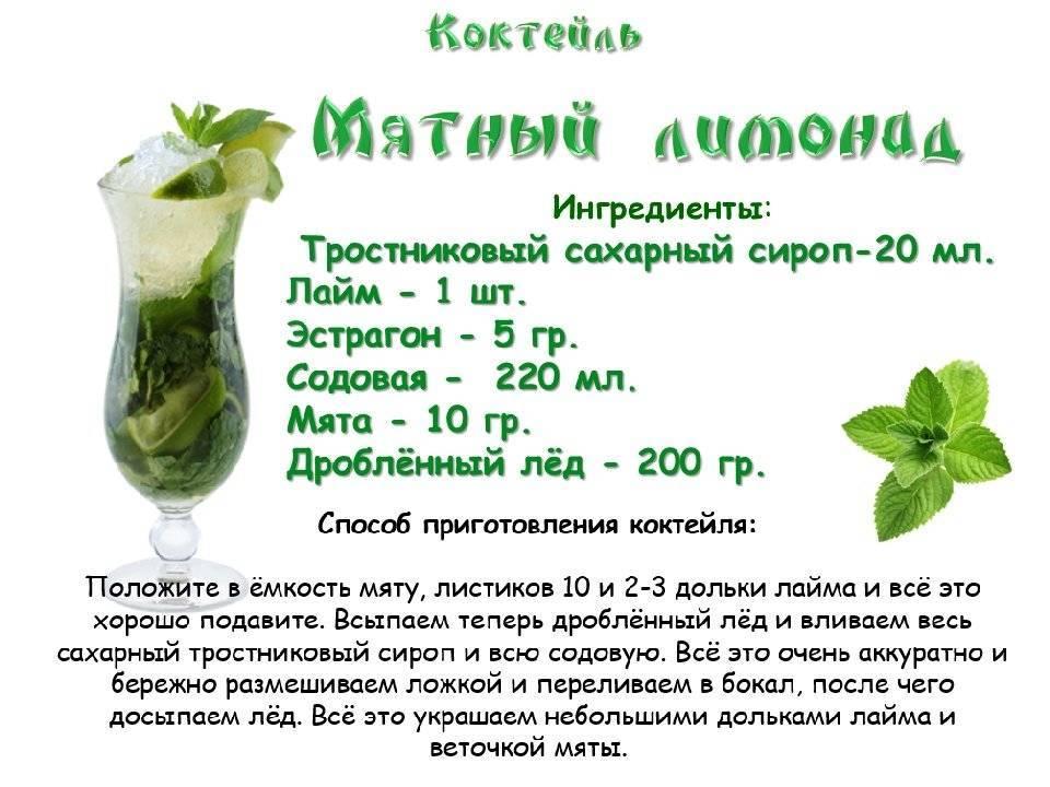Мохито безалкогольный рецепт приготовления с фото