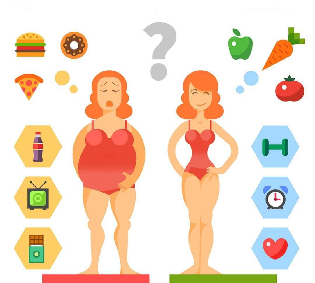 Как замедлить метаболизм и не навредить себе?