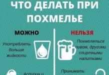Как быстро избавиться от тошноты после алкоголя