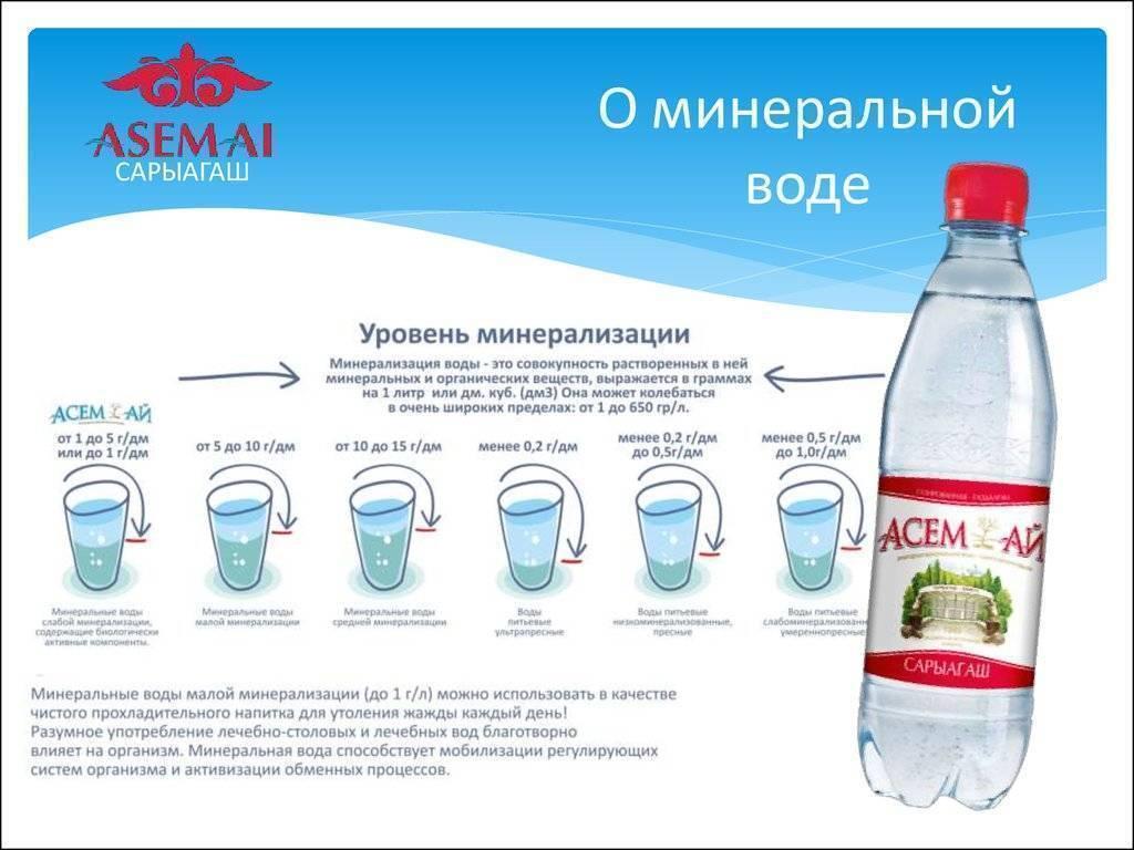 Питьевая вода в бутылках: как выбрать качественную? какую питьевую воду лучше покупать