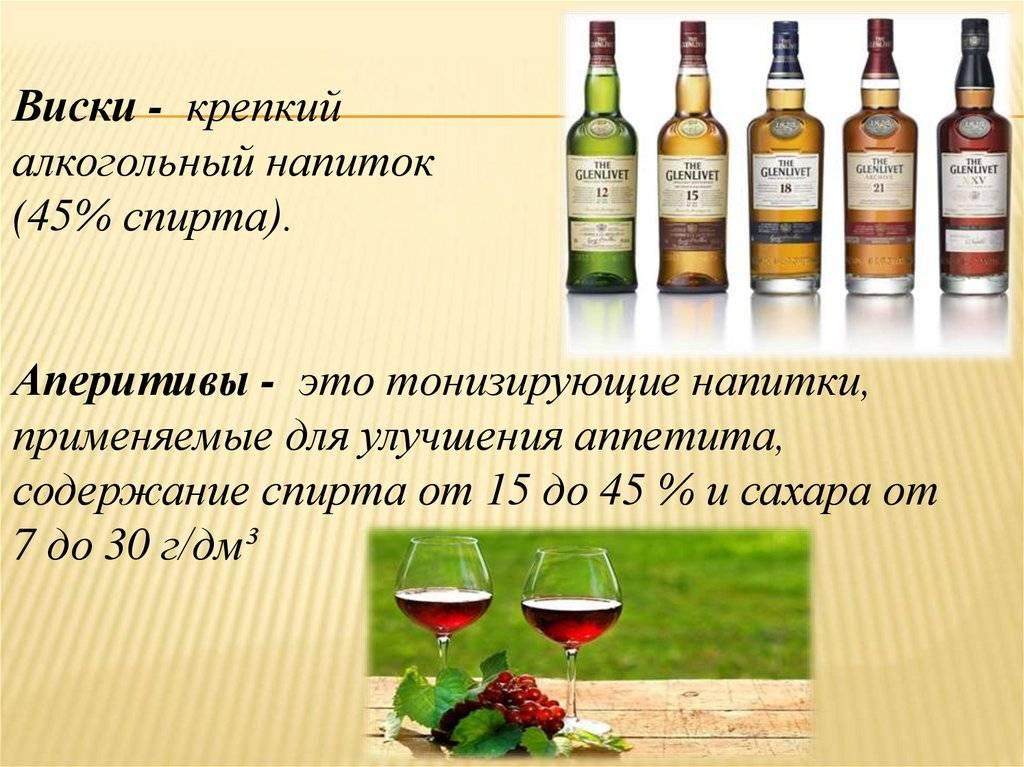 Крепкие алкогольные напитки: список [2018] марок ?  с названиями, самые сильно высокоградусные мировые виды   suhoy.guru