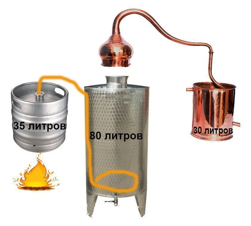 Самостоятельное изготовление парогенератора для самогонного аппарата. какие материалы нужно приготовить?