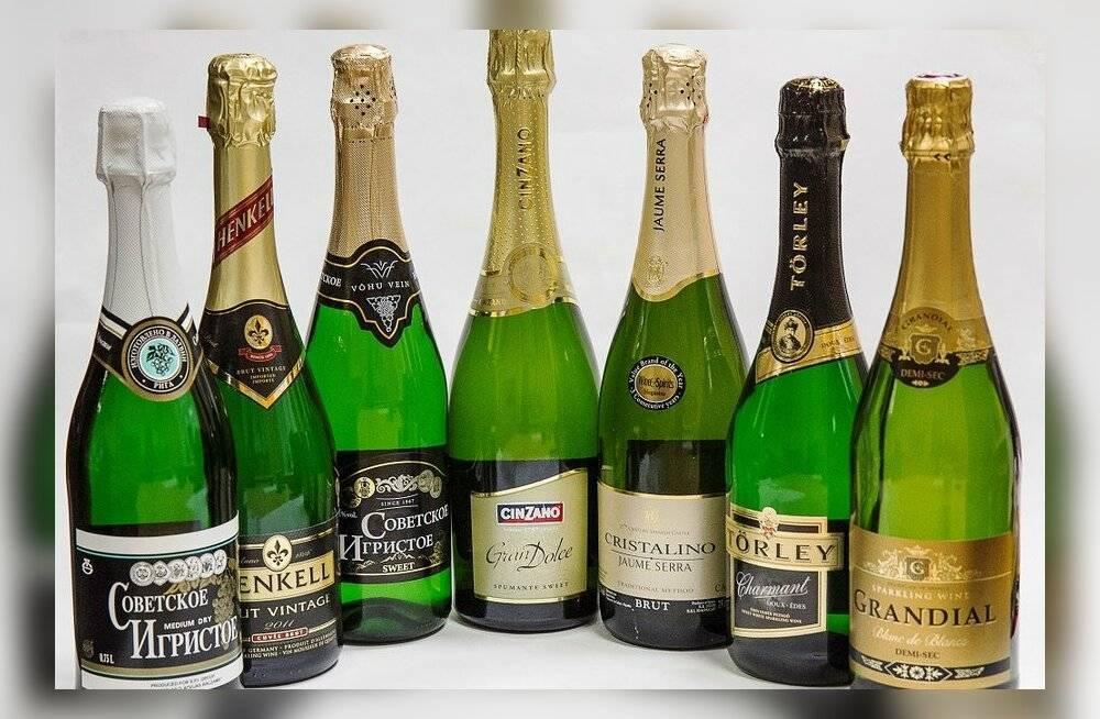 Рейтинг лучшего шампанского в россии