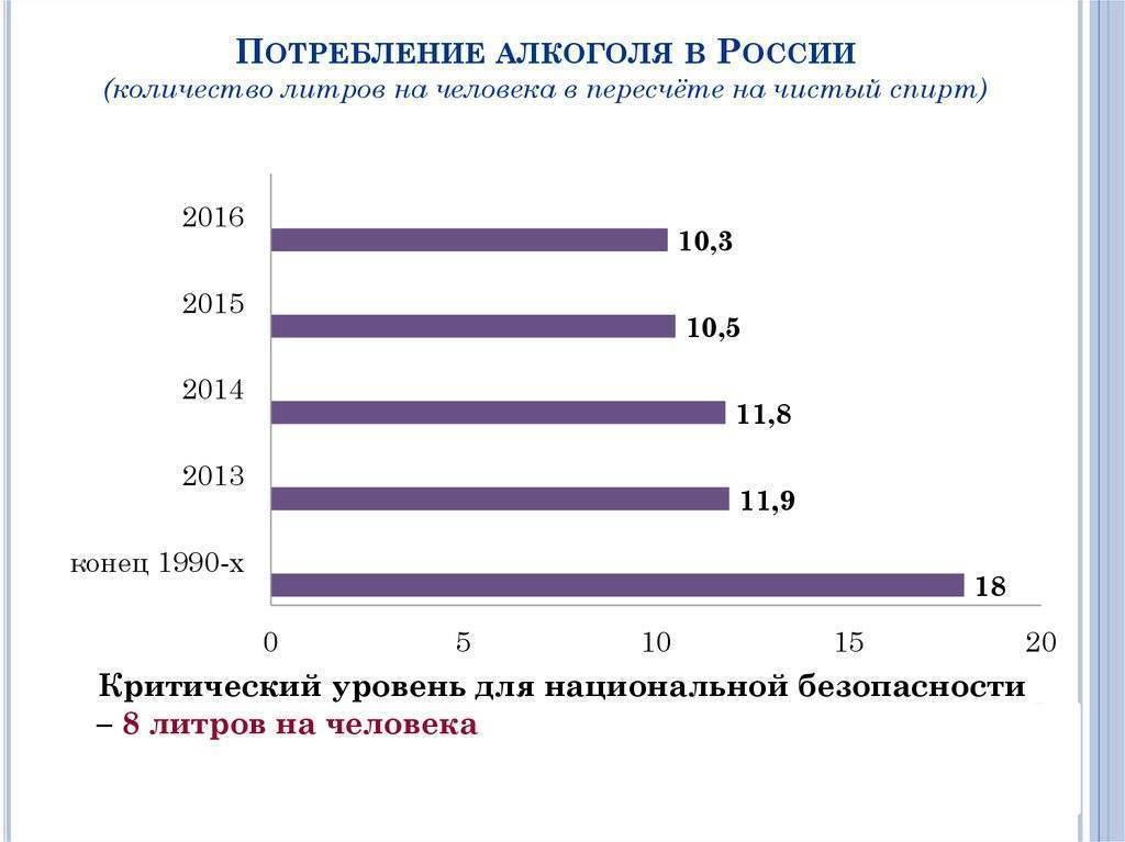 Борьба за трезвость. какими способами в россии и ссср боролись с пристрастием к алкоголю