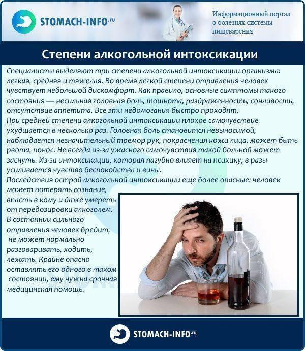 Черная рвота при онкологии - заболевание на рак