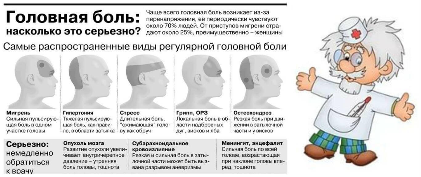 Причины и средства от головной боли после алкоголя