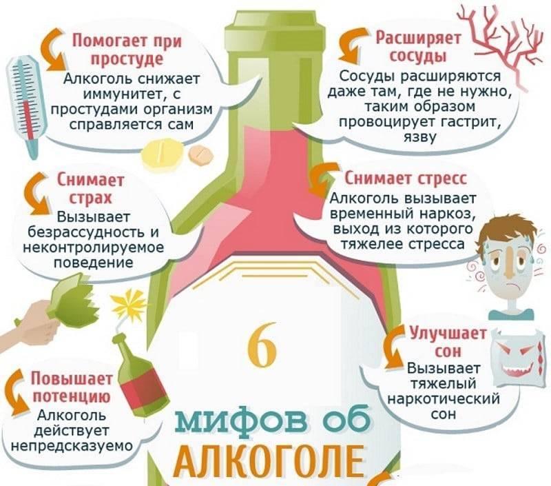 Польза и вред самогона на организм для здоровья. в чём заключается польза и вред самогона для организма