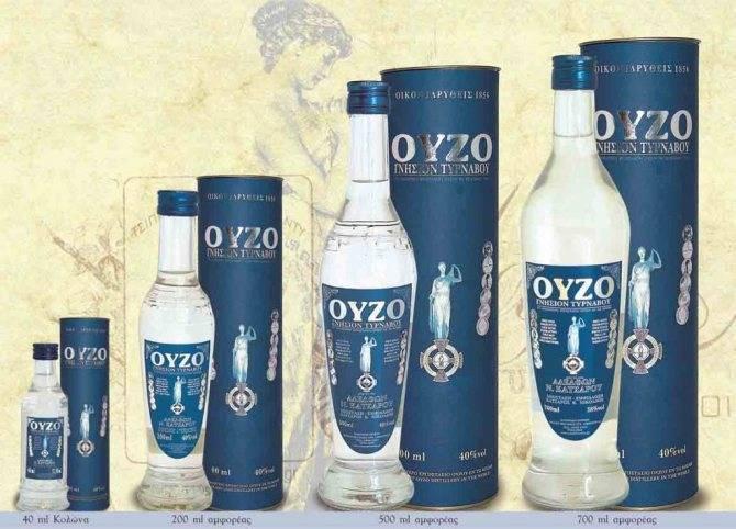 Греческая водка узо – история, употребление, рецепт