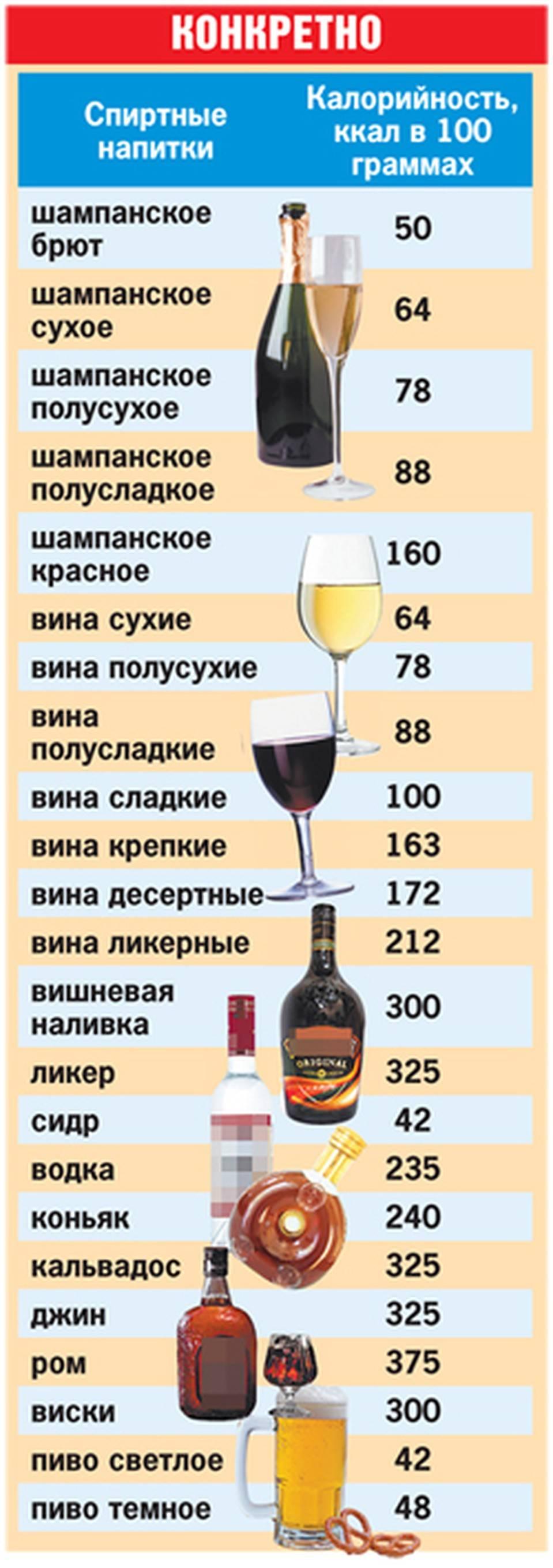 Шампанское — википедия. что такое шампанское