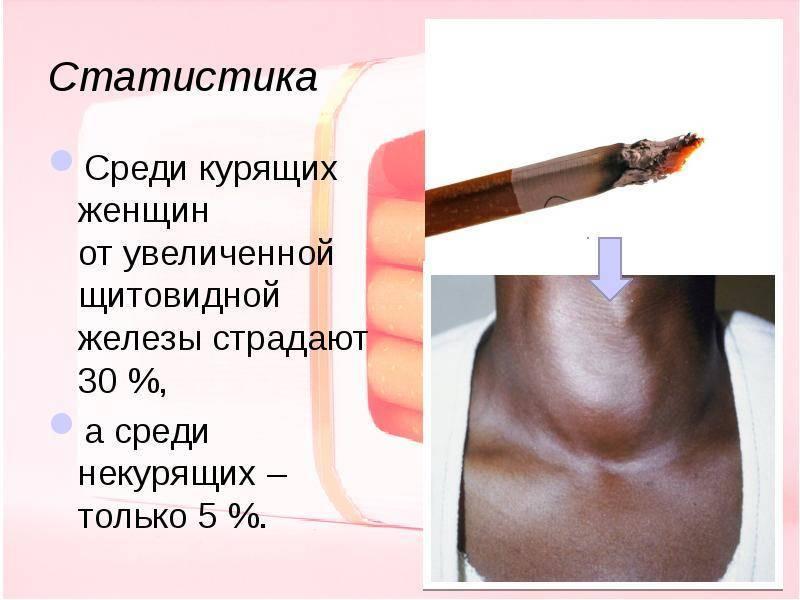 Курение и щитовидная железа: влияние, у женщин