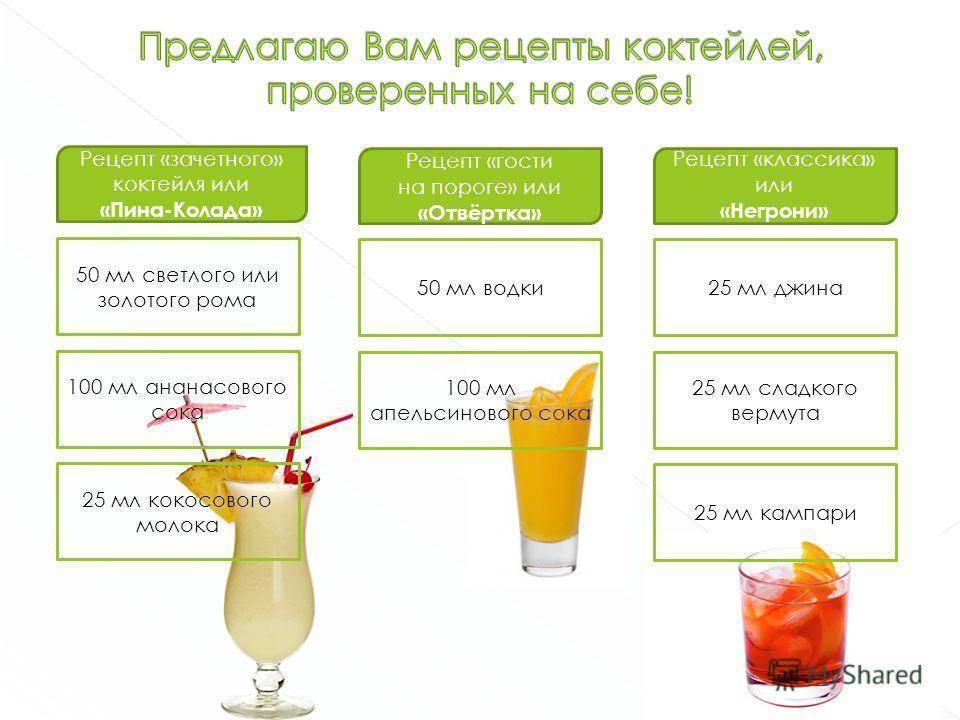 Рецепт коктейля Негрони