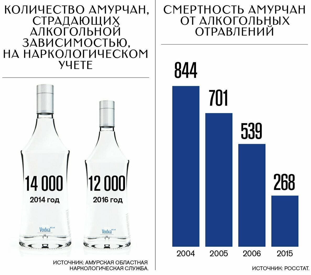 Чем можно заменить алкоголь в жизни, чтобы бросить пить