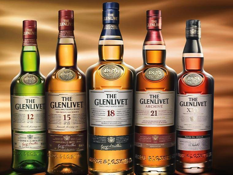 Типы виски