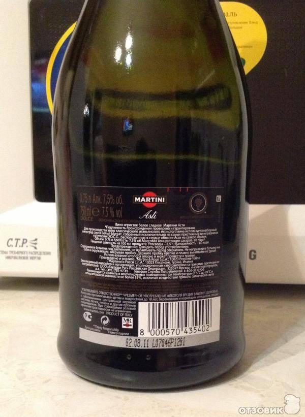 Сколько можнл храниьь мартини в холодильнике - права россиян