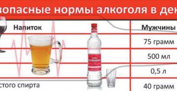 Можно ли совмещать алкоголь и тренировки? стоит ли это того, решать вам