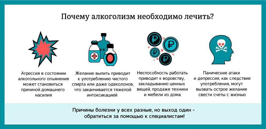Алкоголь детокс: препараты для детоксикации организма