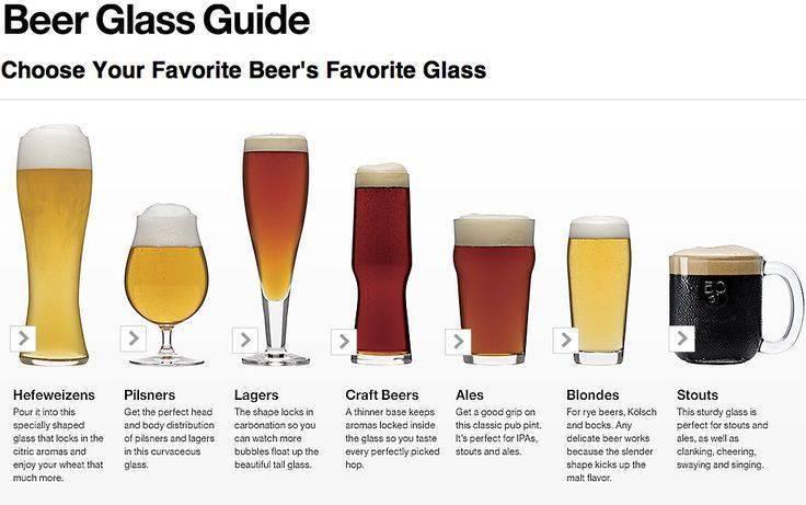 Пиво лагер и его особенности