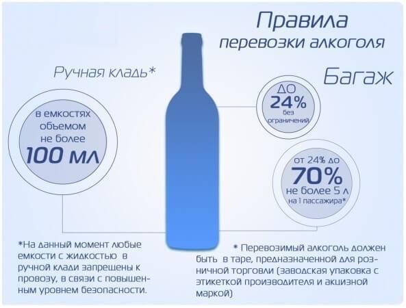 Сколько алкоголя и сигарет можно ввозить и вывозить из турции