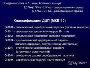 Токсическое действие алкоголя. код по мкб-10 t51