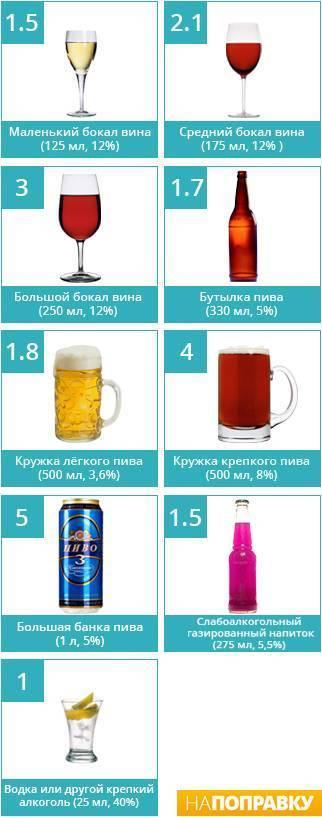 Крафтовое пиво (возможно) полезнее, чем красное вино - лечим всё