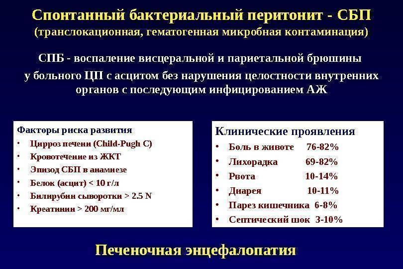 Кровотечение пищевода при циррозе печени прогноз   tsitologiya.su
