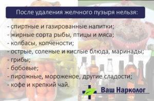 Алкоголь при холецистите: можно ли вино, пиво
