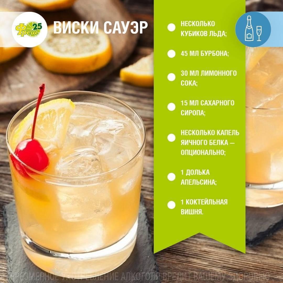 Коктейли с пивом: 45 простых проверенных рецептов с фото, советы по приготовлению от барменов!
