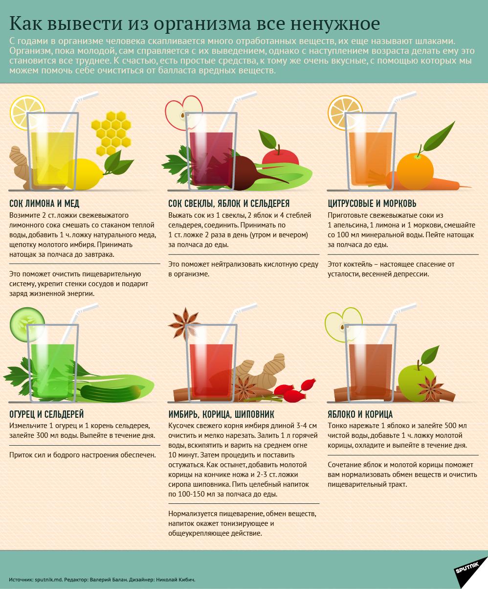 Рецепты очищения организма от шлаков и токсинов в домашних условиях: как очистить организм народными средствами
