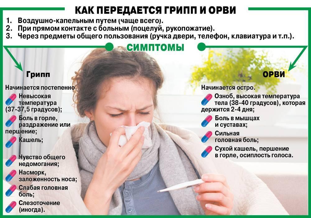 Курить кальян если болит горло