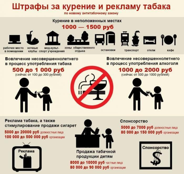 Запахло штрафом: родителей курящих детей предложили наказывать рублем | статьи | известия