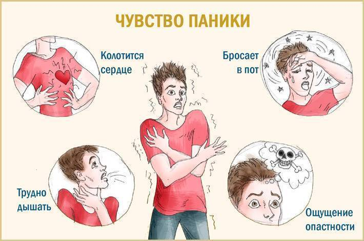 Панические атаки после алкоголя, похмелье