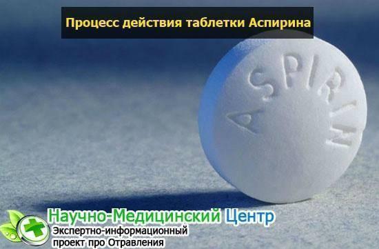 Аспирин для разжижения крови: как принимать, какой, сколько (доза), можно ли