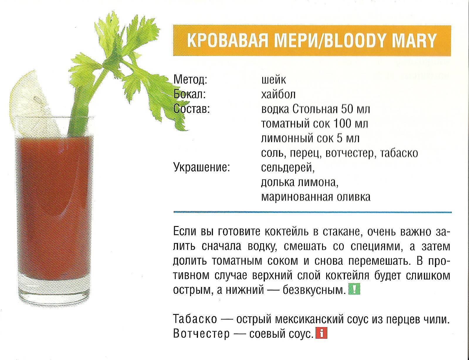 Коктейли с водкой на поварёнок.ру