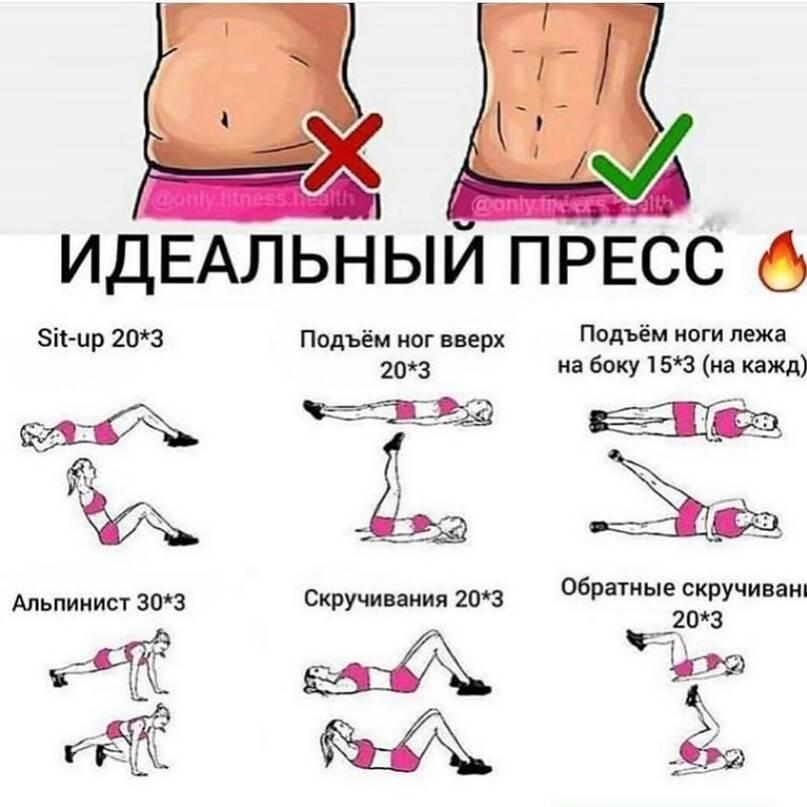 Самые простые методы убрать жир на боках, животе и талии мужчины