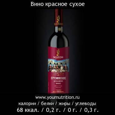 Пир во время диеты: калорийность красного вина