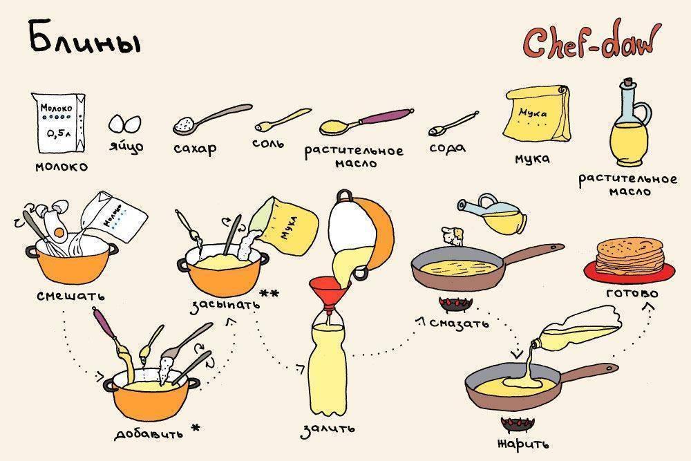 Алкогольный коктейль сангрита. описание и состав, рецепты приготовления