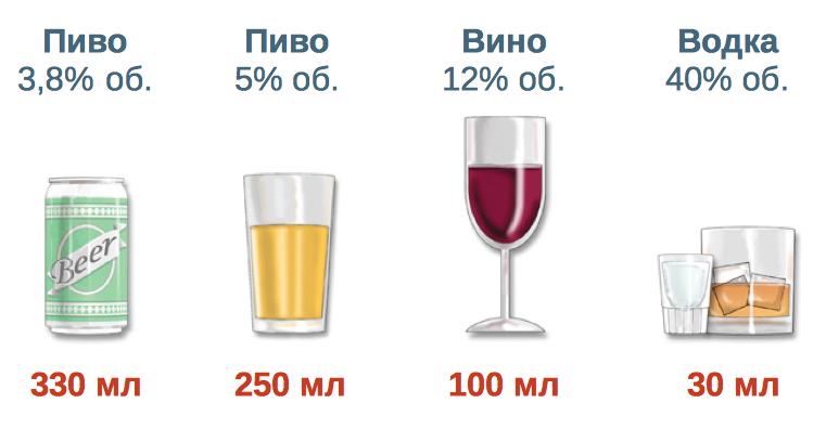 Квас: особенности напитка, содержание алкоголя и состав, польза и вред для организма
