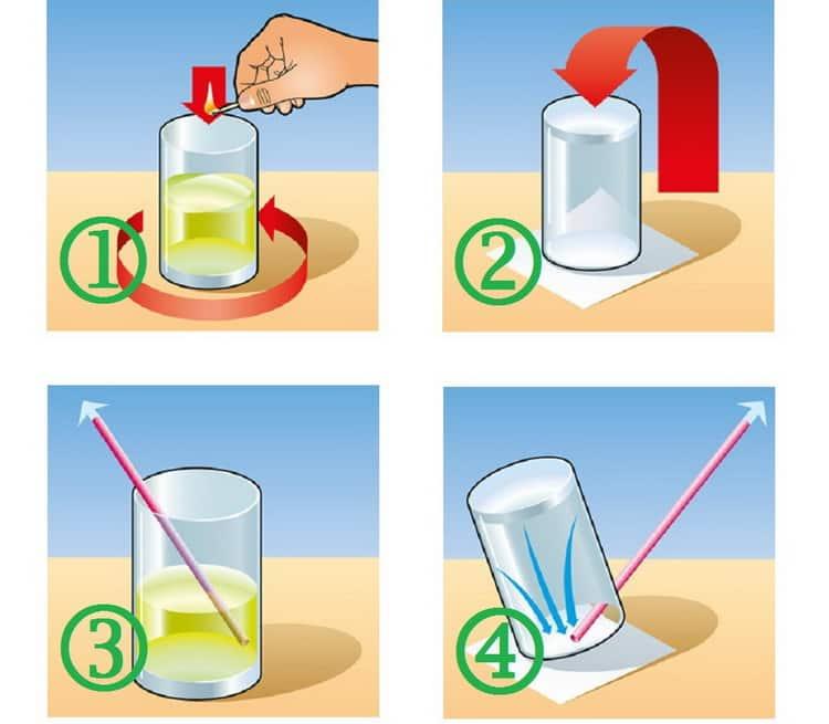 Как пить абсент: употребление в чистом виде, как разбавлять, правила подачи дома