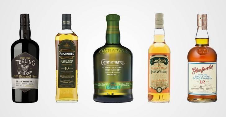 36 марок лучшего виски. рейтинг цена/качество - alcdrink.ru