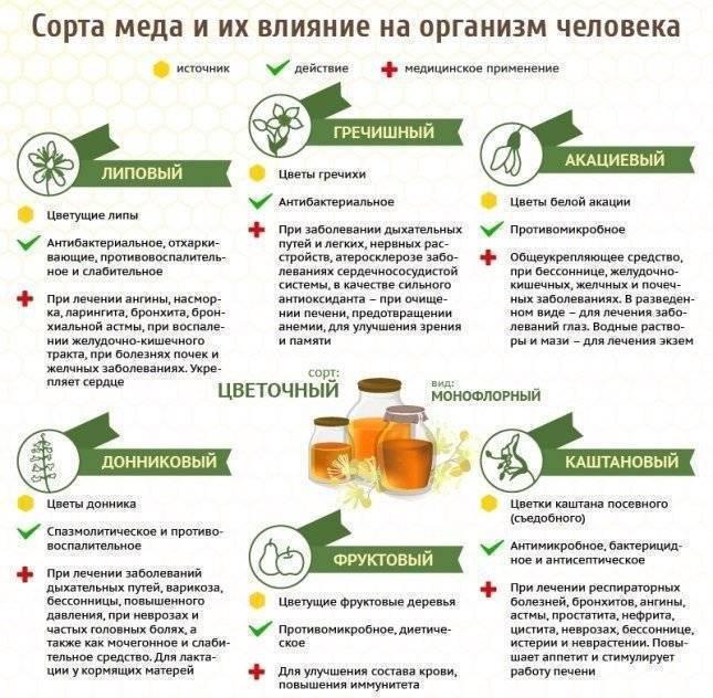 Лечение кашля темным пивом