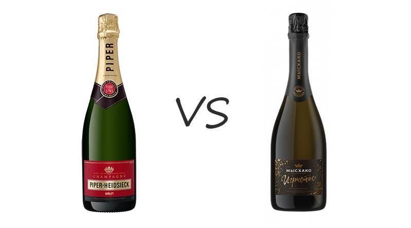 Шампанское: что нужно знать