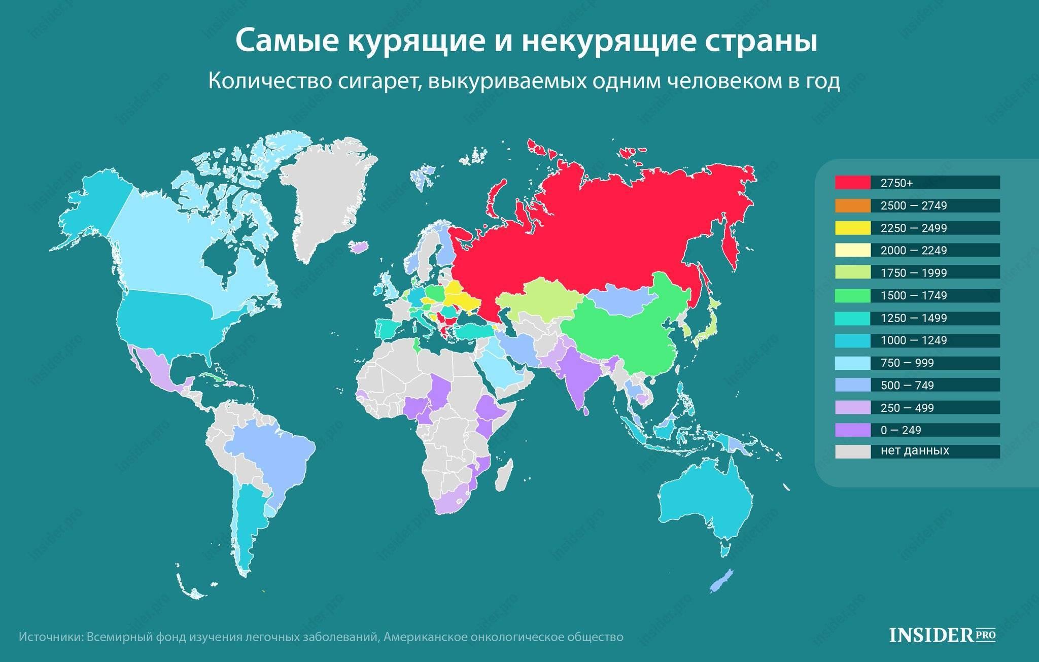 Сколько процентов людей курят в мире