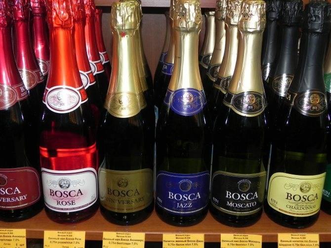Сколько градусов алкоголя в шампанском?