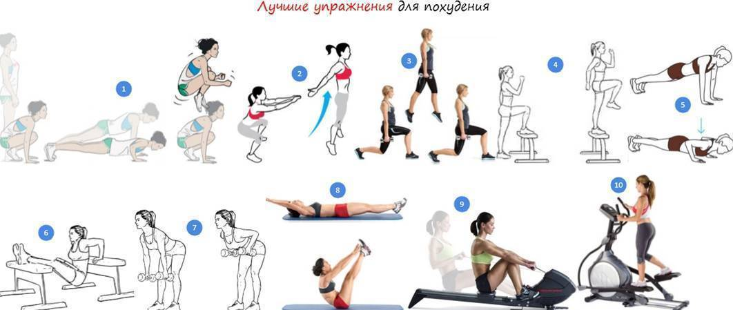 Упражнения для похудения спины у женщин: лучшие комплексы