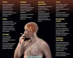Что делать с головной болью после курения кальяна
