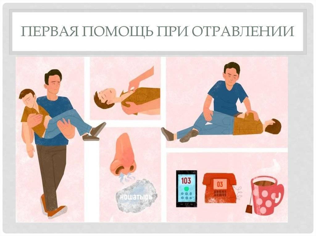 Интоксикация организма — лечение в домашних условиях, полезные рецепты и препараты, диагностика, советы врачей