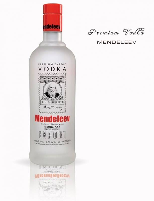 Менделеев и водка: синергия науки и мифа