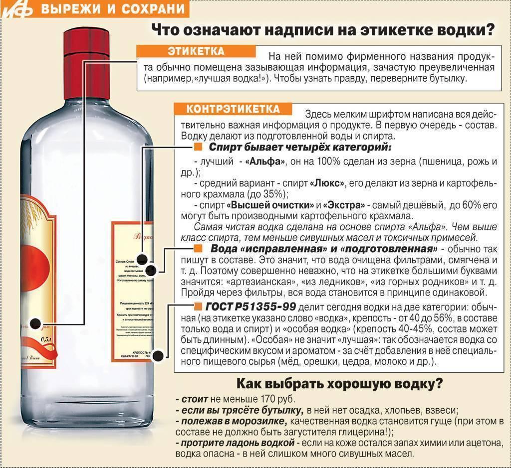 Как сделать ? виски из спирта – 3 рецепта приготовления
